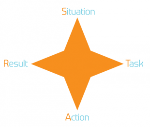 A star showing the four elements of situation, task, action and result.