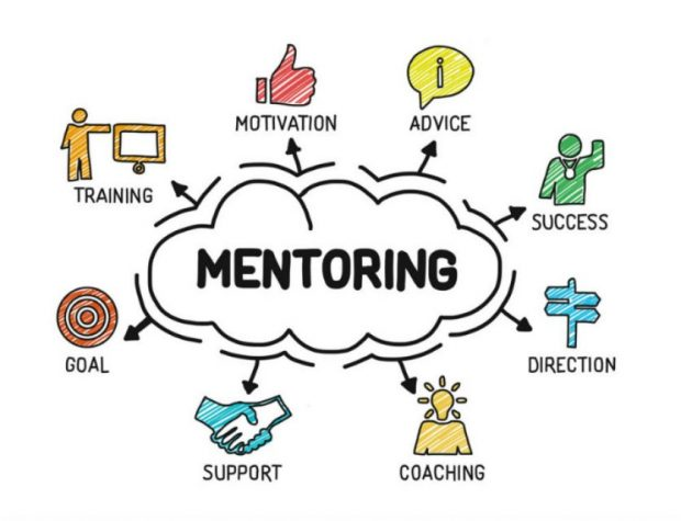 Thought cloud illustrating various elements of mentoring, including training, motivation, advice, success, direction, coaching, support and goal.