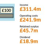 Figures for HM Land Registry's income, operating costs, retained surplus and dividend, with accompanying illustration.